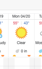 the weather forecast a full week ahead of the Boston Marathon. That turned out to be Sunday's weather instead.